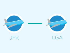 Transporte Entre Jfk Y Laguardia O Entre Laguardia Y Jfk Nuevayork Com
